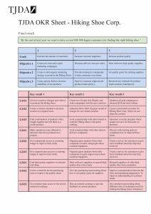 TJDA OKR Sheet Setting Goals